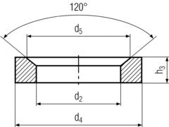DIN6319D Conical Seats - Product Drawing - d2=ID, d5=plate dia., h3=Total height